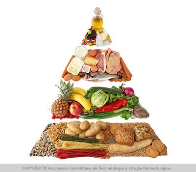alimentacion y acné